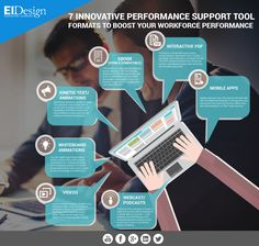 7 Innovative #Performance #Support #Tools formats to boost your workforce performance. #PSTs