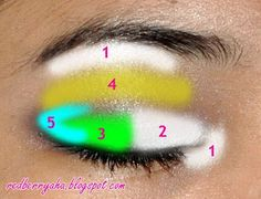 Eyeshadow and Makeup Tips
