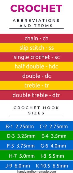 Crochet Abbreviations And Terms, Hook Sizes Chart