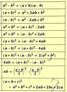 Maths Algebra Formulas, Math Vocabulary, Math Math, Kindergarten Math, Math Formula Chart, Math Tutorials, Maths Solutions, Physics And Mathematics, Life Hacks For School