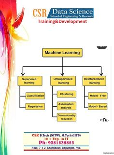 Free Association, School Of Engineering, Training And Development, Data Science, Machine Learning