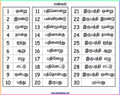 Free printable for kids (toddlers/preschoolers) flash cards/charts/worksheets/(file folder/busy bag/quiet time activities)(English/Tamil) to play and learn at home and classroom. Printable Preschool Worksheets, 2nd Grade Worksheets, Worksheets For Kids, Free Printable, Kindergarten Anchor Charts, Kindergarten Worksheets, Quiet Time Activities, Preschool Activities, Birthday Display In Classroom