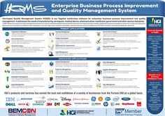 Business Excellence and Management Consortium Enterprise Business, Process Improvement, Business Intelligence, Management, Medical, Training, Medicine, Fitness Workouts, Gym