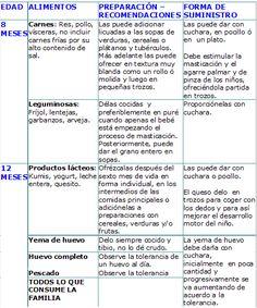 ESQUEMA DE INICIO DE ALIMENTACIÓN COMPLEMENTARIA