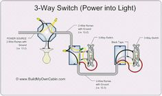 3way switch diagram (power into light) For the Home 3
