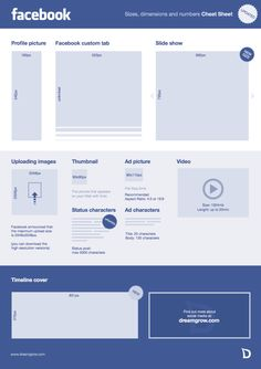 Facebook Cheat Sheet | Sizes and Dimensions for pages, plus new timeline dimensions