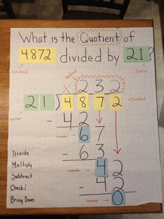 Printables 2 Digit Division Anchor Chart steps in long division anchor chart fourthgradefriends com does mcdonalds sell cheese burgers to remember the steps