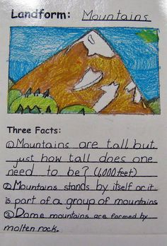 Landforms journaling to display student's understanding of different types of landforms. AJH