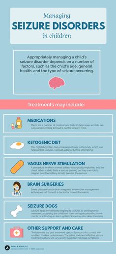 Signs of infant seizures | Special Needs Ideas/Suggestions ...