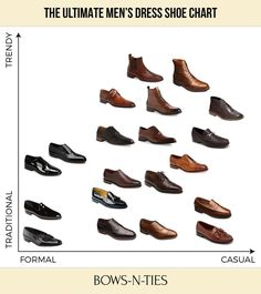 The Ultimate Men's Dress Shoe Guide.