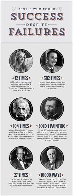 Famous People Who Found Success Despite Failures .