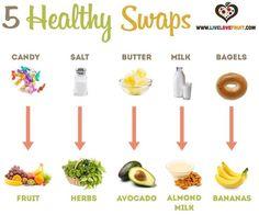 5 #Healthy Swaps.  #OrganicChat