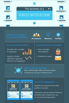 socialmediadaily:  Whats a Verified Twitter Account and How do...