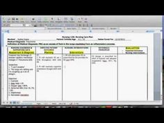 Nursing Care Plan Tutorial - YouTube