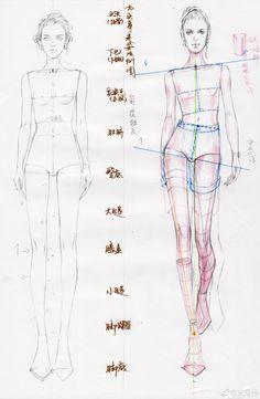 Image Article – Page 596586281872256664 Fashion Design Sketchbook, Fashion Design Portfolio, Fashion Design Drawings, Fashion Sketches, Fashion Drawing Tutorial, Fashion Model Drawing, Fashion Figure Drawing, Fashion Illustration Poses, Fashion Illustration Template