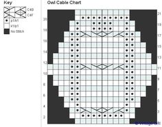 For those of you knitting The BeeKeepers Quilt from Tiny Owl Knits, here is the chart for my little owl puff. It's the standard owl cable, but this chart more shows you the placement and how it wor. Crochet Stitches Patterns, Crochet Chart, Quilt Patterns, Stitch Patterns, Knit Crochet, Knitting Charts, Knitting Stitches, Knitting Patterns Free, Lace Knitting
