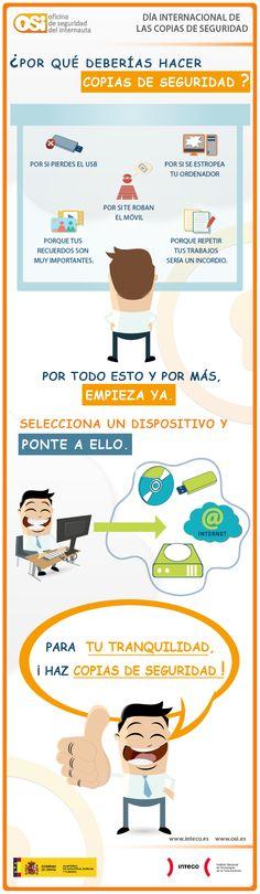 Infografía - Copias de seguridad - Oficina de Seguridad del Internauta, 31/3/2014.