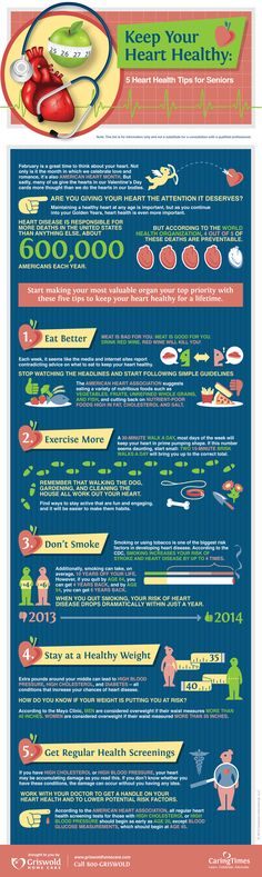 83 Best Healthy Living & Health Management images in 2015