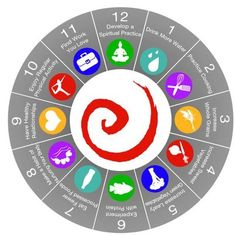 What is a Health Coach? Creating Lasting Foundations of Health & Wellness Everyday! I love being a Holistic Health Coach. My passion is helping people realize their own healthly personality. To truly be happy and healthy but more important, teach them the simple steps to reach their goals. My motto...Keep it Simple, Make it Healthy. I love IIN's Circle of Life.