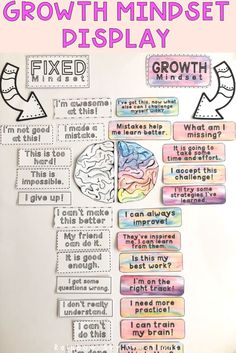 Growth mindset display for your classroom bulletin board. It features fixed vs growth mindset affirmations & focuses on how students can change their words to change their mindset. Growth Mindset Display, Growth Mindset Classroom, Growth Mindset Activities, Growth Mindset Posters, Growth Mindset Lessons, Growth Mindset For Kids, Growth Vs Fixed Mindset, Change Your Mindset, Goal Board