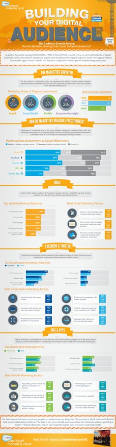 How to Grow Your Email, Mobile, & Social Audiences [INFOGRAPHIC] - An Infographic from Pardot