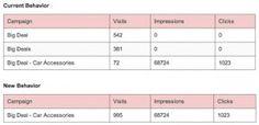 http://syifa.0zed.com/2013/07/google-analytics-mendapat-new-adwords-landasan-integrasi/