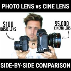 "How Does the $100 Canon ""Nifty Fifty"" Lens Hold Up Against a $5,000 Cinema Lens"