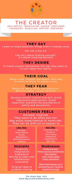Jungian Archetypes, Brand Archetypes, Branding Your Business, Personal Branding, Marketing Branding, Marketing Ideas, Quote Creator, The Creator, Branding Process