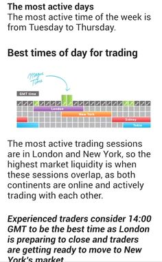 Forex trading blog uk preschool binary options trading software 2 options