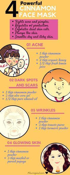 Cinnamon Face Mask For Acne Scars And Beautiful Skin