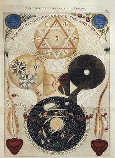 Alchemy: Philip K. Dick and Religion: Boehme illustrations Religion, Alchemy Symbols, Alchemy Art, Chakra Symbols, Mystic Symbols, Esoteric Art, Occult Art, Mystique, Book Of Shadows