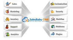 How CRM Software helps for Small Business Small Business Software, Online Business, Content Marketing, Internet Marketing, Sales Crm, Customer Relationship Management, Windows Software, Promote Your Business, Lead Generation