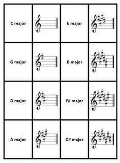 Music Theory. |. Key Signature Memory Game for your #music class. Match the key name with the key signature! #musiceducation