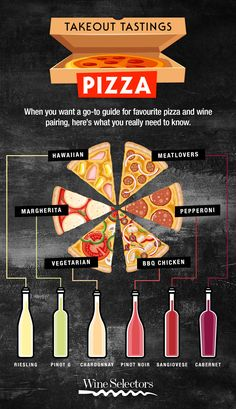 Your essential Pizza and Wine matching guide! - Delivery Food - Ideas of Delivery Food - Your essential Pizza and Wine matching guide! Pizza Y Vino, Wine And Pizza, Wine And Beer, Wine Cheese Pairing, Cheese Pairings, Wine Pairings, Food Pairing, Alcohol Recipes, Wine Recipes