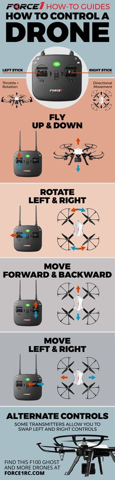 How to fly and control a drone - force1rc.com || Use this guide to learn all the basics for flying a drone. You'll be a pro in no time!