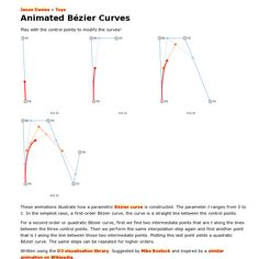 D3 based animated bezier curves
