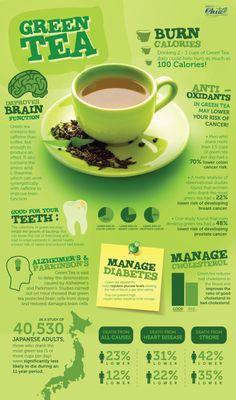 Green Tea Infographic