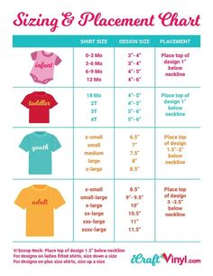 Proper Sizing & Placement for your Heat Transfer Vinyl Designs - FREE GUIDE