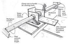 Ford    42  Deck Parts Manual Belt    diagram     MyTractorForum       LGT       145      Pinterest      Ford