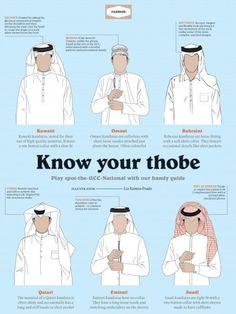 Know your thobe 1) Kuwaiti 2) Omani 3) Bahraini 4) Qatari 5) Emirati 6) Saudi
