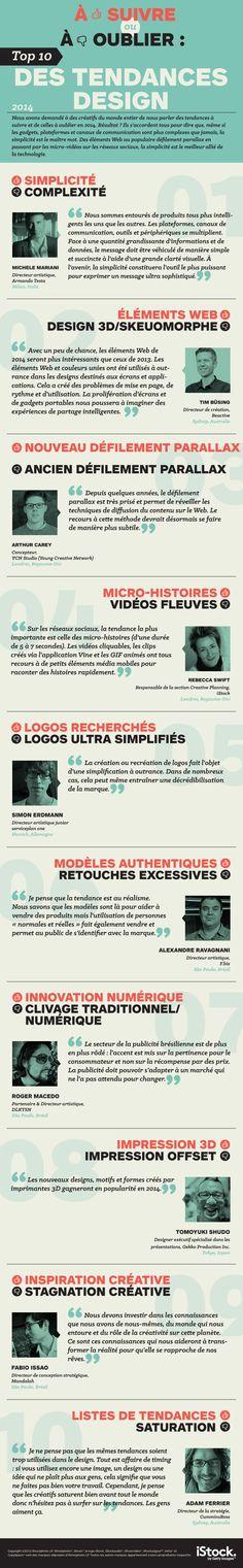 Tendances du Design 2014