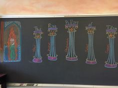 Pillars of Islam, Muhammed Middle Ages, waldorf grade6