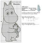 Bilderesultat for moomin knitting pattern Knitting Charts, Knitting Stitches, Knitting Patterns, Crochet Patterns, Moomin, Knitting For Kids, Baby Knitting, Cross Stitch Designs, Cross Stitch Patterns