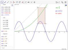 Geogebra- An Excellent Platform for Math and Science Teachers
