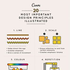 These 15 diagrams contain valuable shortcuts that will help you become a better designer.