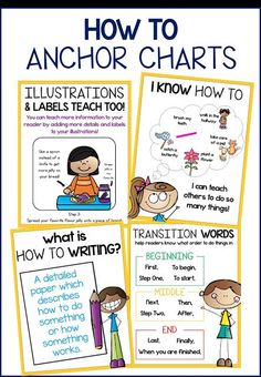 Anchor charts for how to writing in kindergarten, first grade, and second grade. See how this teachers teaches students to write how-to, informative writing!