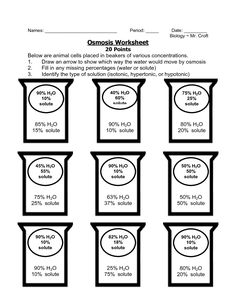 Use this sheet along with the movie Osmosis Jones to