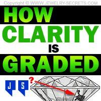 ►► HOW DIAMOND CLARITY IS GRADED ►► Jewelry Secrets