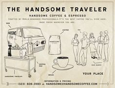 the Handsome Coffee Roasters