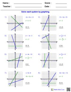Solving Systems Of Equations by Graphing Worksheet - solving Systems Of Equations by Graphing Worksheet, Pre Algebra Worksheets Algebra 2 Worksheets, Maths Algebra, Teacher Worksheets, Multiplication And Division, Graphing Linear Inequalities, Solving Equations, Systems Of Equations, Homeschool Math, Homeschool Worksheets